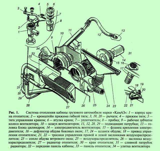 Ремонт системы охлаждения двигателя   полезно знать    статьи