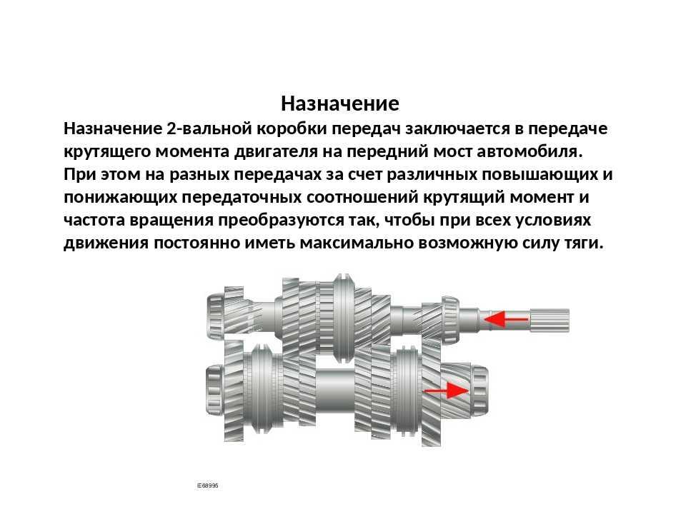 Ремонт цилиндрической зубчатой передачи