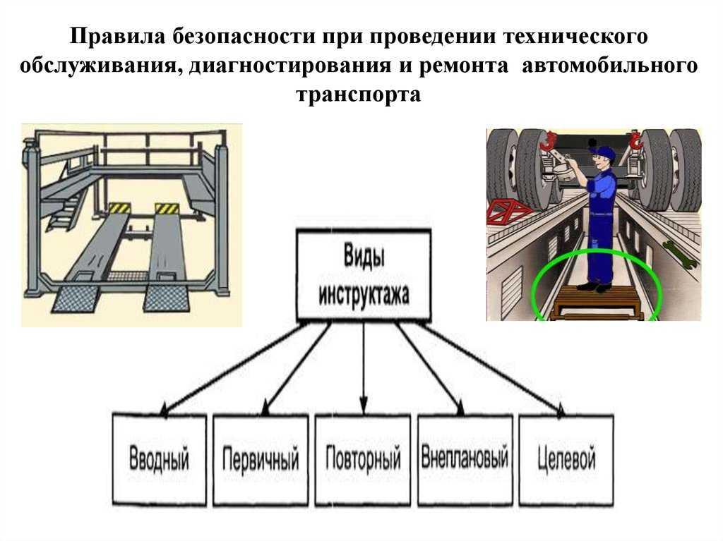 Техника безопасности и охрана окружающей среды