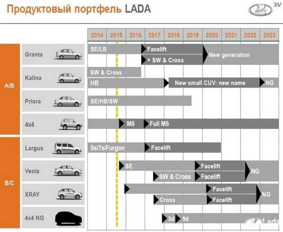 Требования к системам obd | диагностирование автомобиля