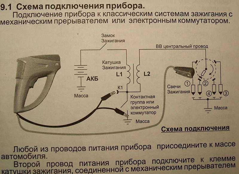 Простейший стробоскоп своими руками для авто