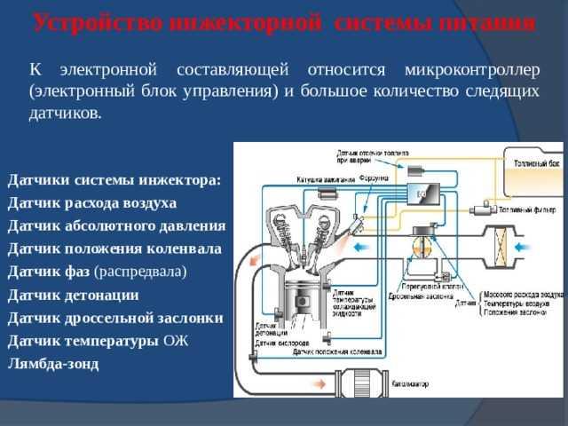 Инжекторные системы двс описание и принцип работ