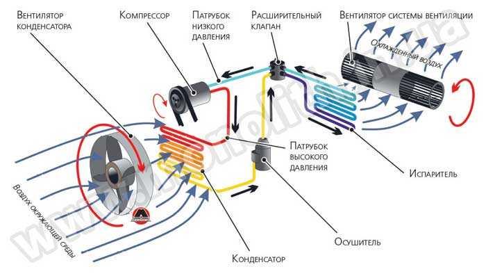 Ремонт радиатора охлаждения автомобиля своими руками