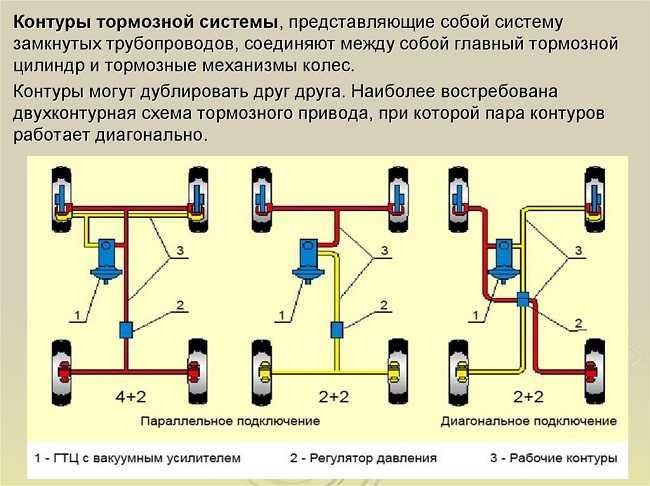 Как прокачать тормоза с абс: схема прокачки, пошаговая инструкция