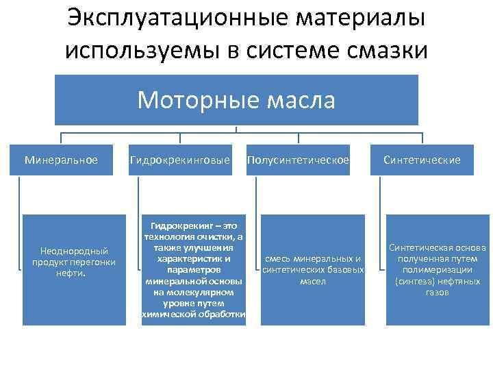 Техника безопасности и охрана окружающей - кириченко н.б. автомобильные эксплуатационные материалы - n1.docx