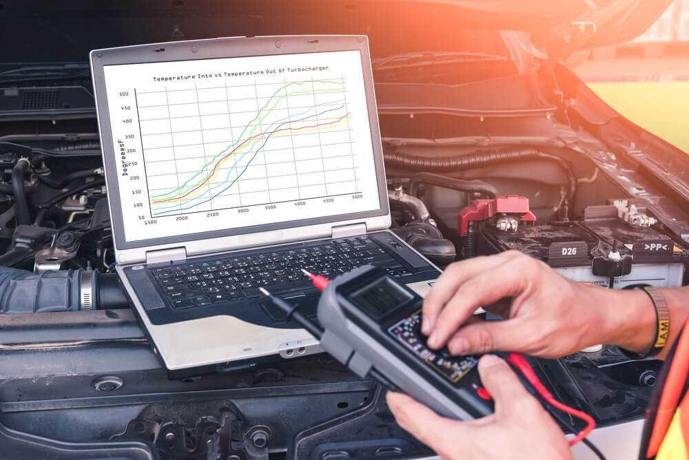Компьютерная диагностика двигателя автомобиля: машина о машине