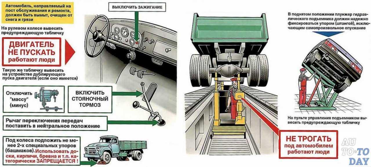 Инструкция по охране труда для слесаря по ремонту автомобилей