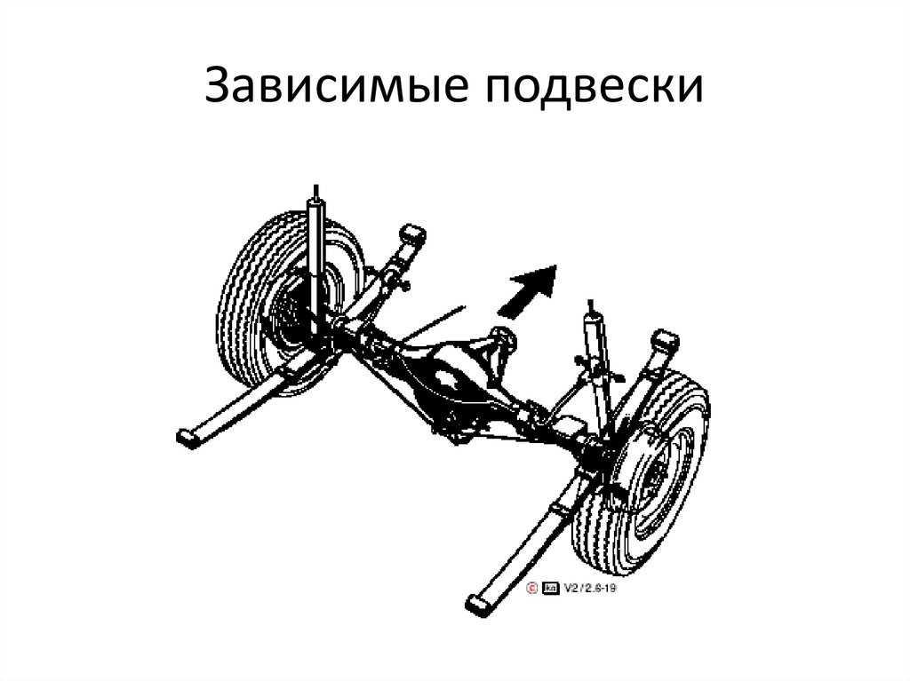 Устройство подвески, как она работает и из чего состоит