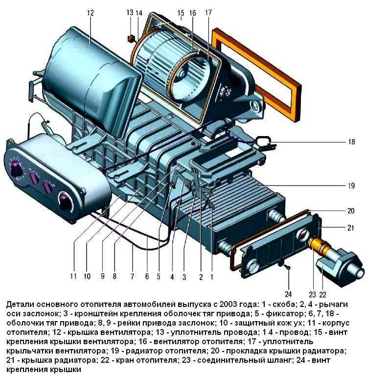 Ремонт радиатора охлаждения двигателя автомобиля своими руками + видео как запаять радиатор самому