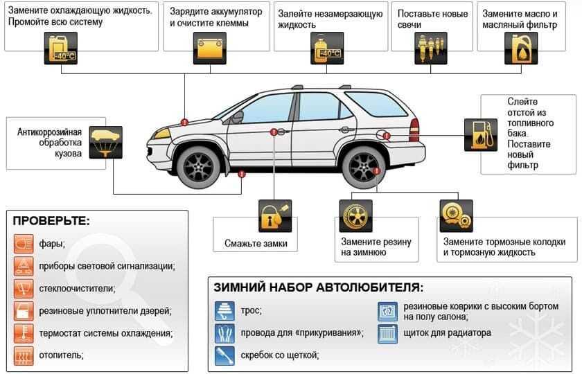 Русавтолак - подготовка к покраске и покраска автомобиля своими руками. полный набор инструкций