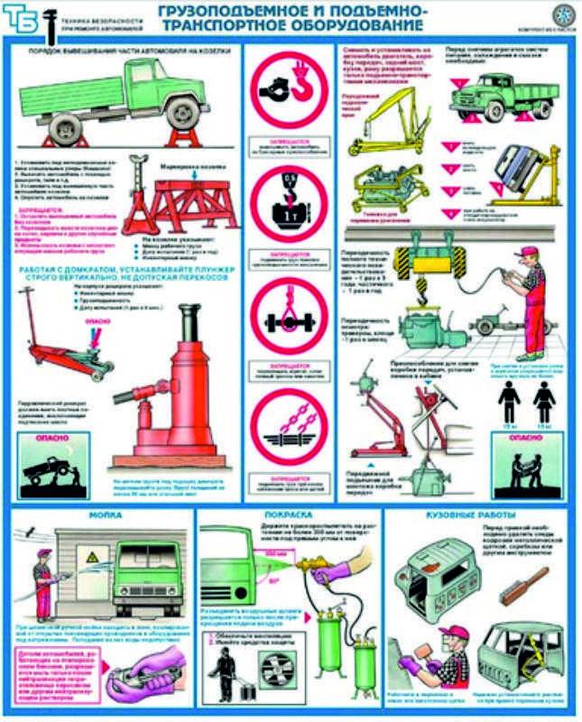 Требования техники безопасности при техническом обслуживании и ремонте автомобилей: инструкция по охране труда | brutal's