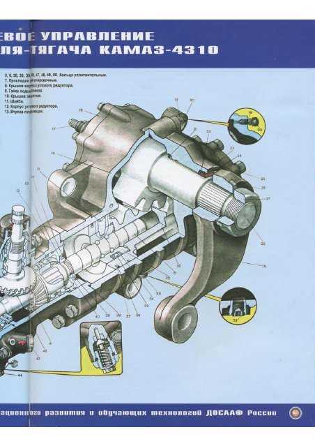 Схема кузова автомобиля: устранение перекосов, датчик положения и многое другое