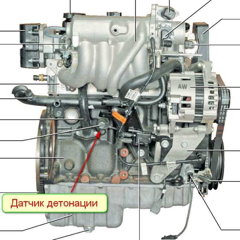 Неисправности и ремонт стартера автомобилей daewoo lanos, nexia и matiz - автомастер