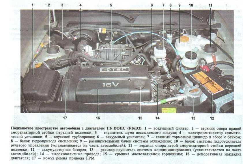 Ремонт тормозного цилиндра в автомобилях daewoo (nexia и lanos) своими руками » автоноватор
