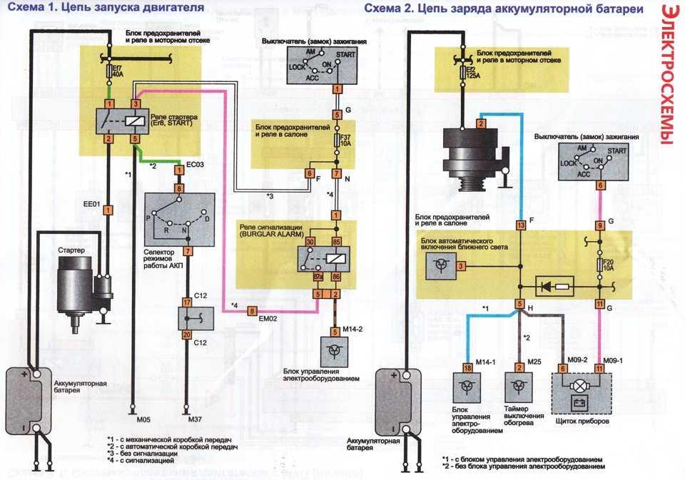 Схема подключения стартера и принцип работы. устройство и схемы включения стартера