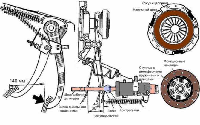 Как читать автомобильные электросхемы - примеры, объяснения