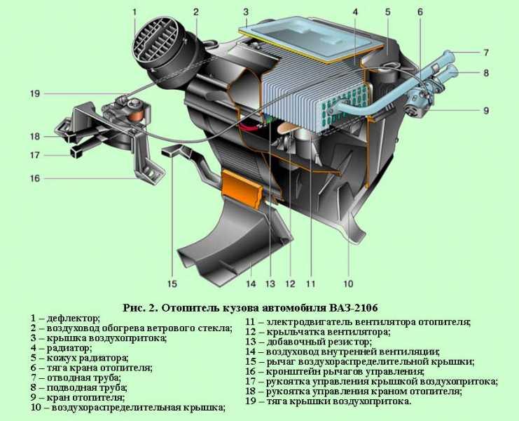 Схема системы охлаждения  Схемы автомобильные Ремонт авто своими руками