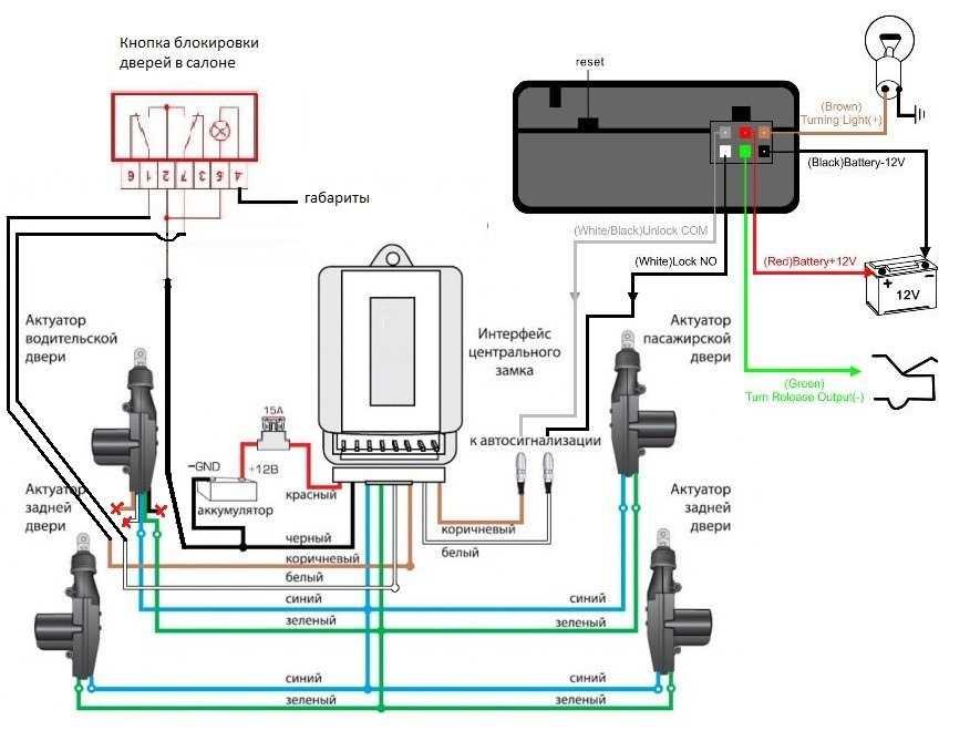 Централизованная система блокировки замков (центральный замок): особенности, устройство и принцип работы