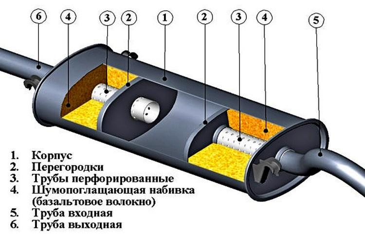 Гидравлические толкатели устройство,фото,описание