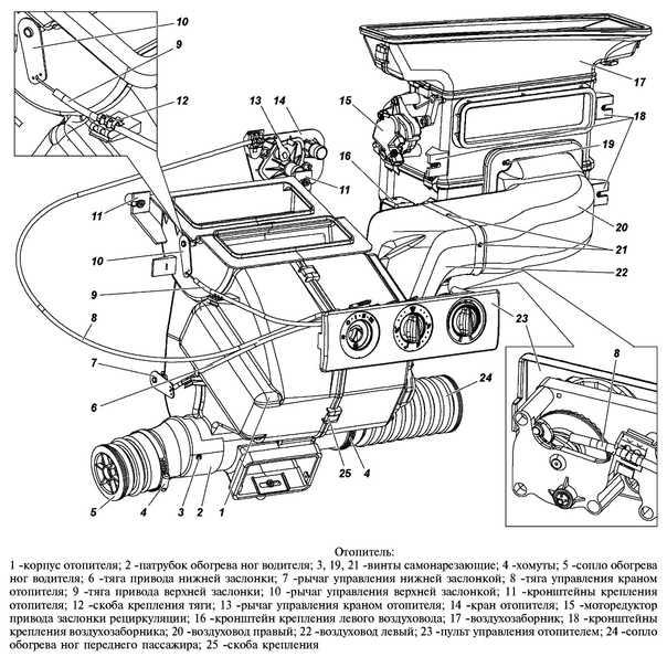 Схемы своими руками – поделки для авто