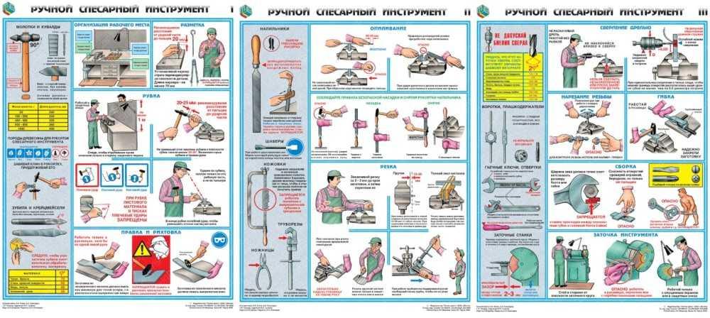 Кузовной ремонт своими руками: виды ремонта, комплекс работ, инструменты - полезные статьи на автодромо