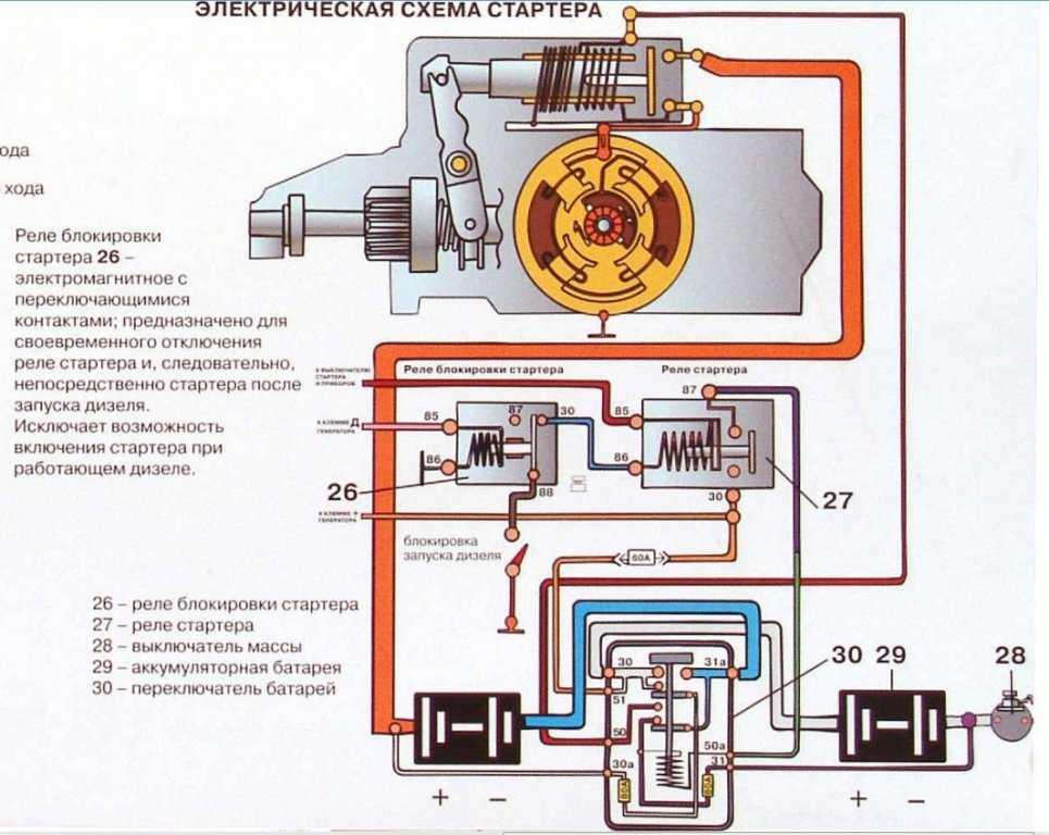 Сигнализация блокирует запуск двигателя и не дает завести машину: что делать в таком случае в первую очередь