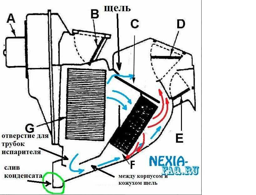 5 признаков понять, что пора менять радиатор отопителя