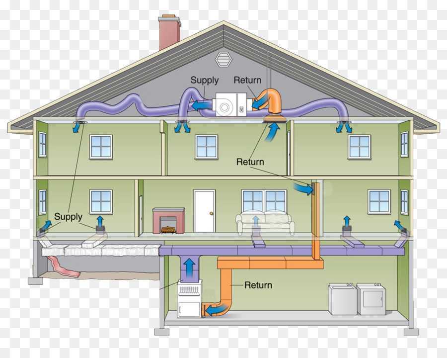 Система hvac: обогрев, рециркуляция, вентиляция и кондиционирование воздуха