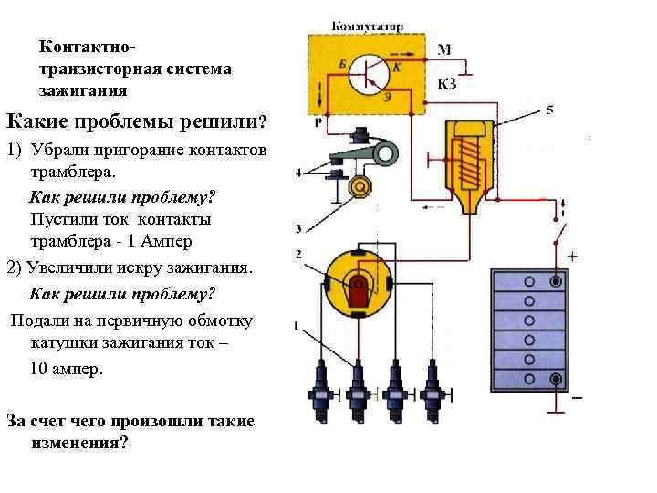 Диагностирование системы зажигания. техническое обслуживание и текущий ремонт системы зажигания