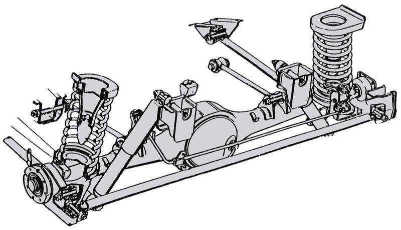 Подвеска: что это такое? виды подвесок автомобиля особенности конструкции и основные неисправности