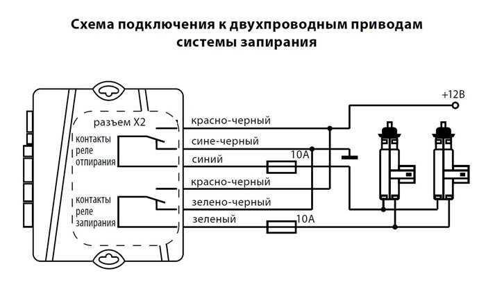 Центральный замок автомобиля: устройство и принцип работы