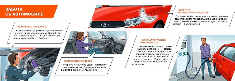 Диагностируем кузов автомобиля