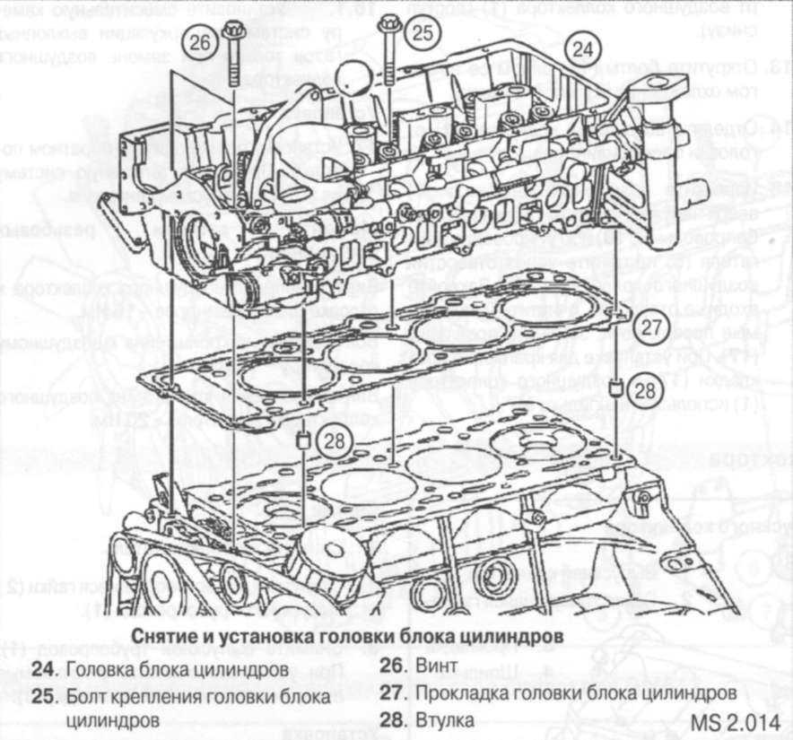 Как убрать трещину в головке и блоке цилиндров