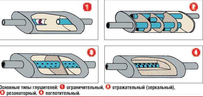 Солидолонагнетатель электрический своими руками