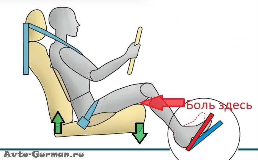 Как нужно сидеть за рулем автомобиля? полезные советы для водителей.