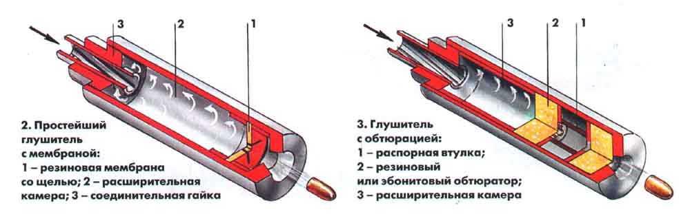 Подвеска автомобиля: устройство, типы, принцип работы, назначение элементов подвески