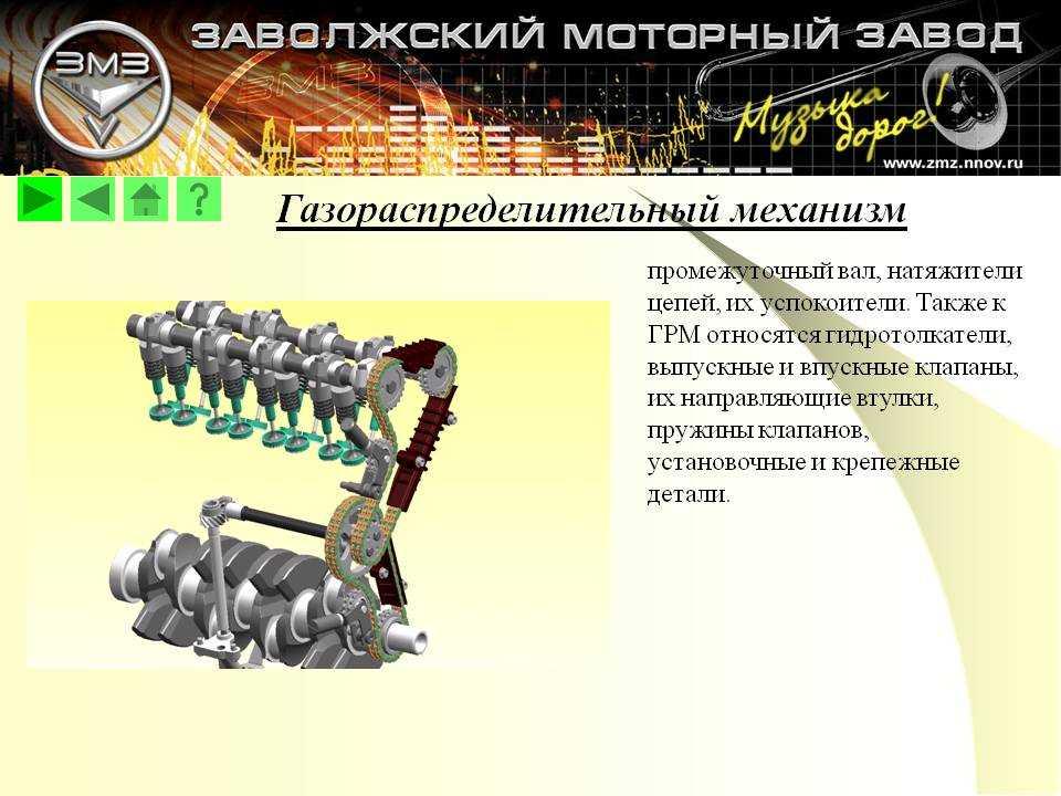 Неисправности газораспределительного механизма двигателя ваз