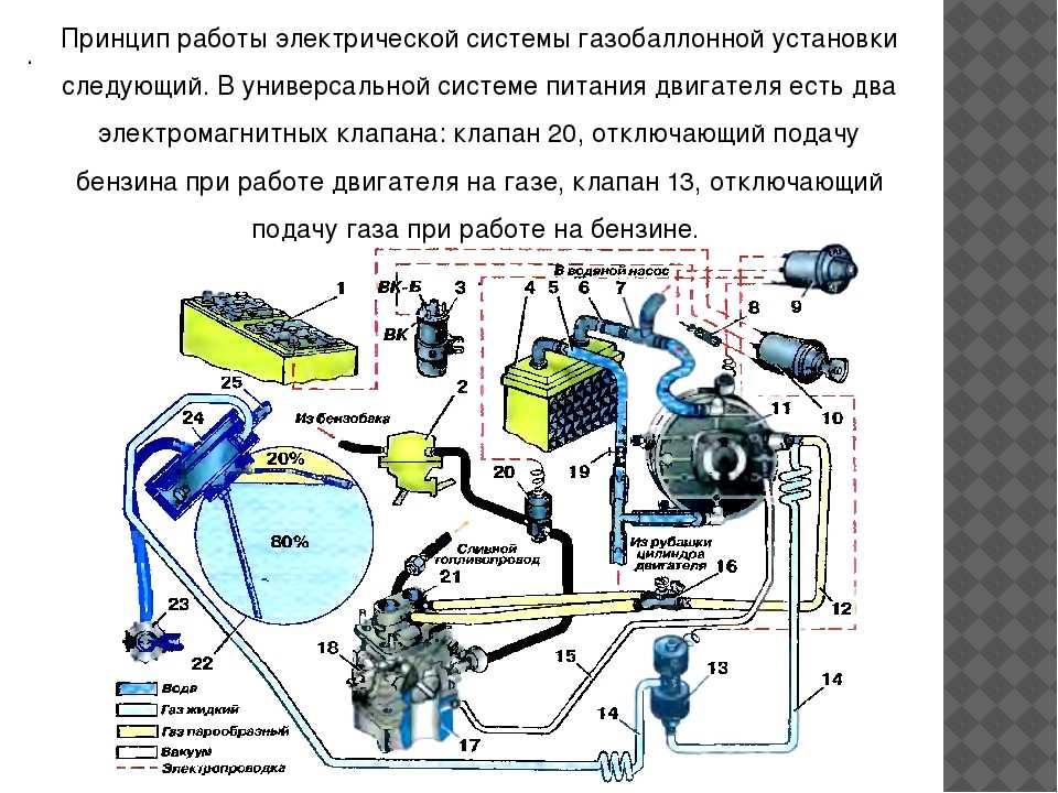 Замена и ремонт топливных форсунок, прокладок, сеточек: признаки неисправности, проверка на стенде + видео » автоноватор