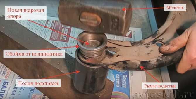 Съемник шаровых опор своими руками — варианты изготовления