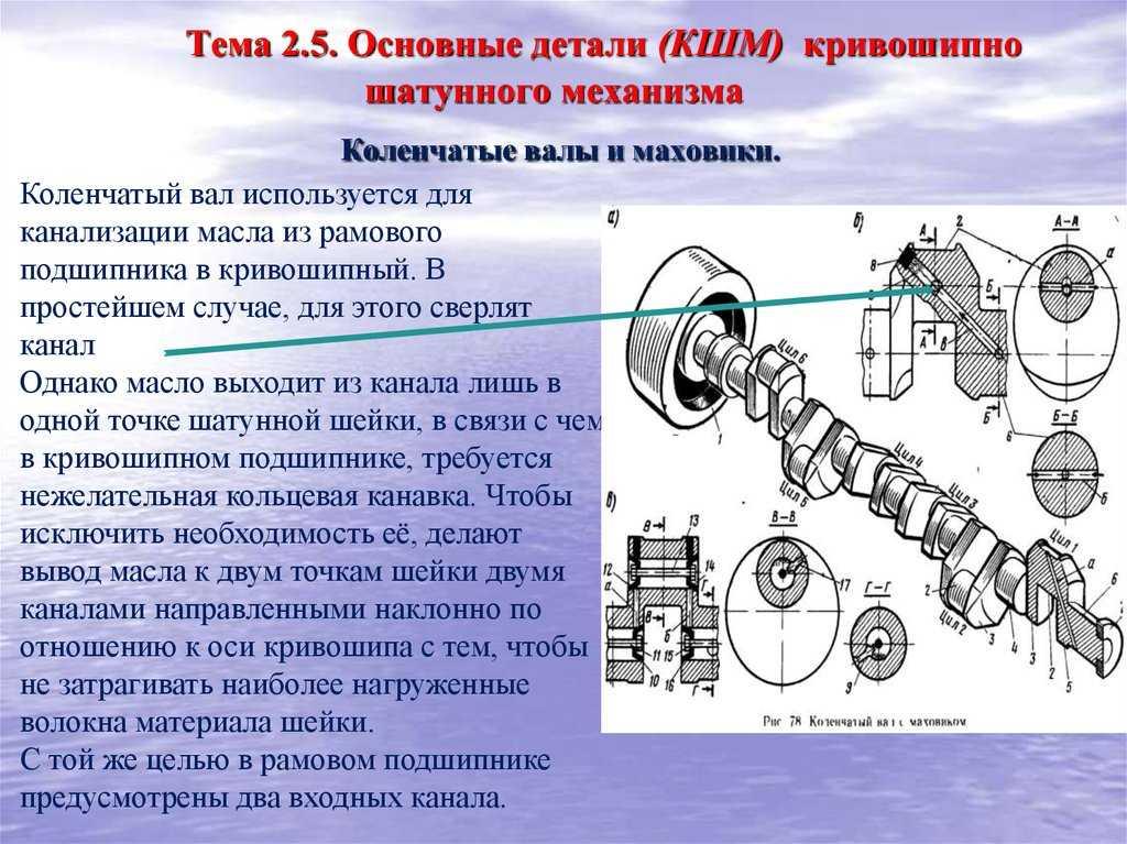 Неисправности и ремонт двигателя грм