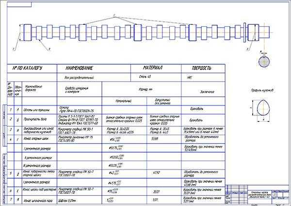 Замена ремня грм: как снять и установить, выставив метки правильно, периодичность, сроки и прочее » автоноватор
