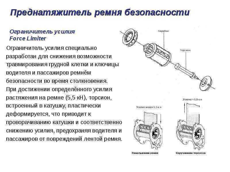 Skoda rapid с 2012 года, снятие ремней безопасности инструкция онлайн