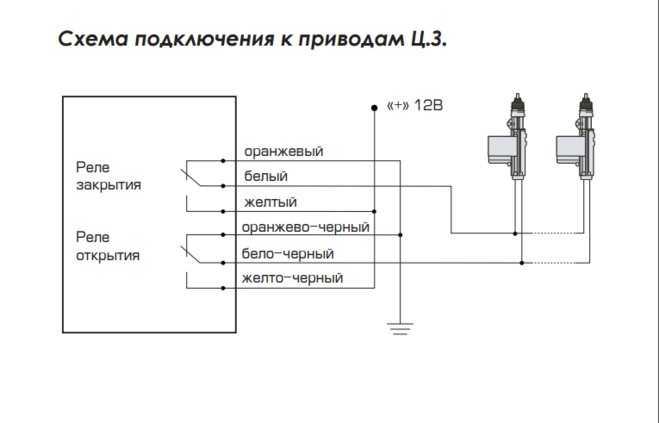 Автоматическая блокировка дверей при запуске двигателя