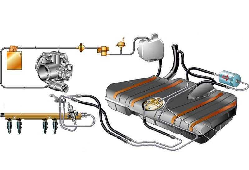 На что влияют форсунки. форсунки в автомобиле: где находятся и для чего нужны? снижение мощности двигателя