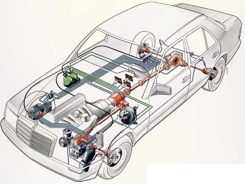 Антипробуксовочная система asr принцип работы - всё про автомобили