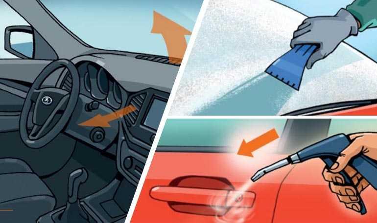 Нормативные требования к элементам шасси транспортного средства