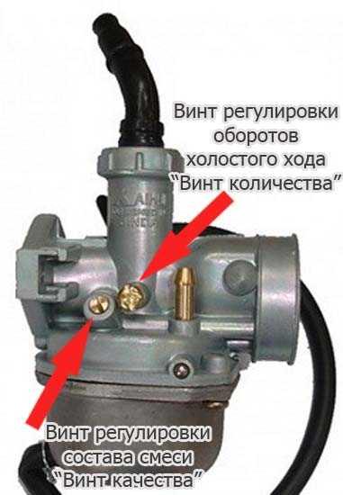 Регулировка карбюратора скутера 4т 139qmb 50сс китай