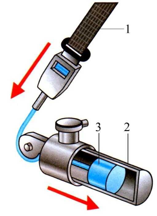 Как правильно настраивать, обслуживать и ремонтировать поврежденный ремень безопасности