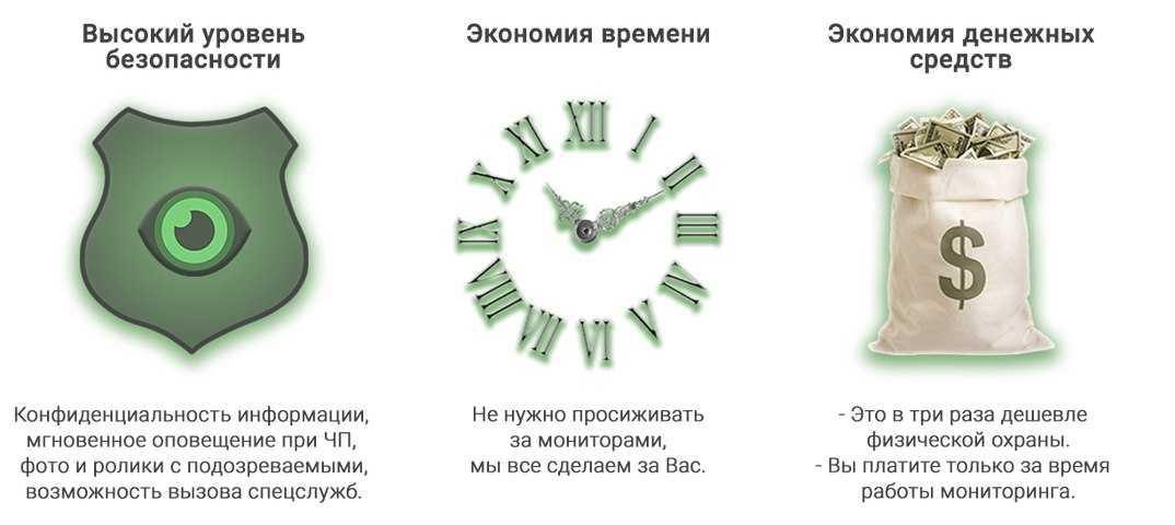 Выживание в городе – основы безопасности человека в москве, и поведение в опасных ситуациях - полиция - правовые отношения и личные документы - жизнь в москве - молнет.ru