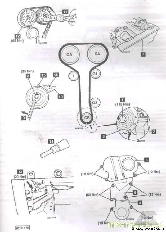 Замена ремня грм в ford mondeo: описание процесса